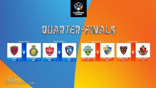 برنامه مسابقات لیگ قهرمانان آسیا از یک چهارم تا فینال